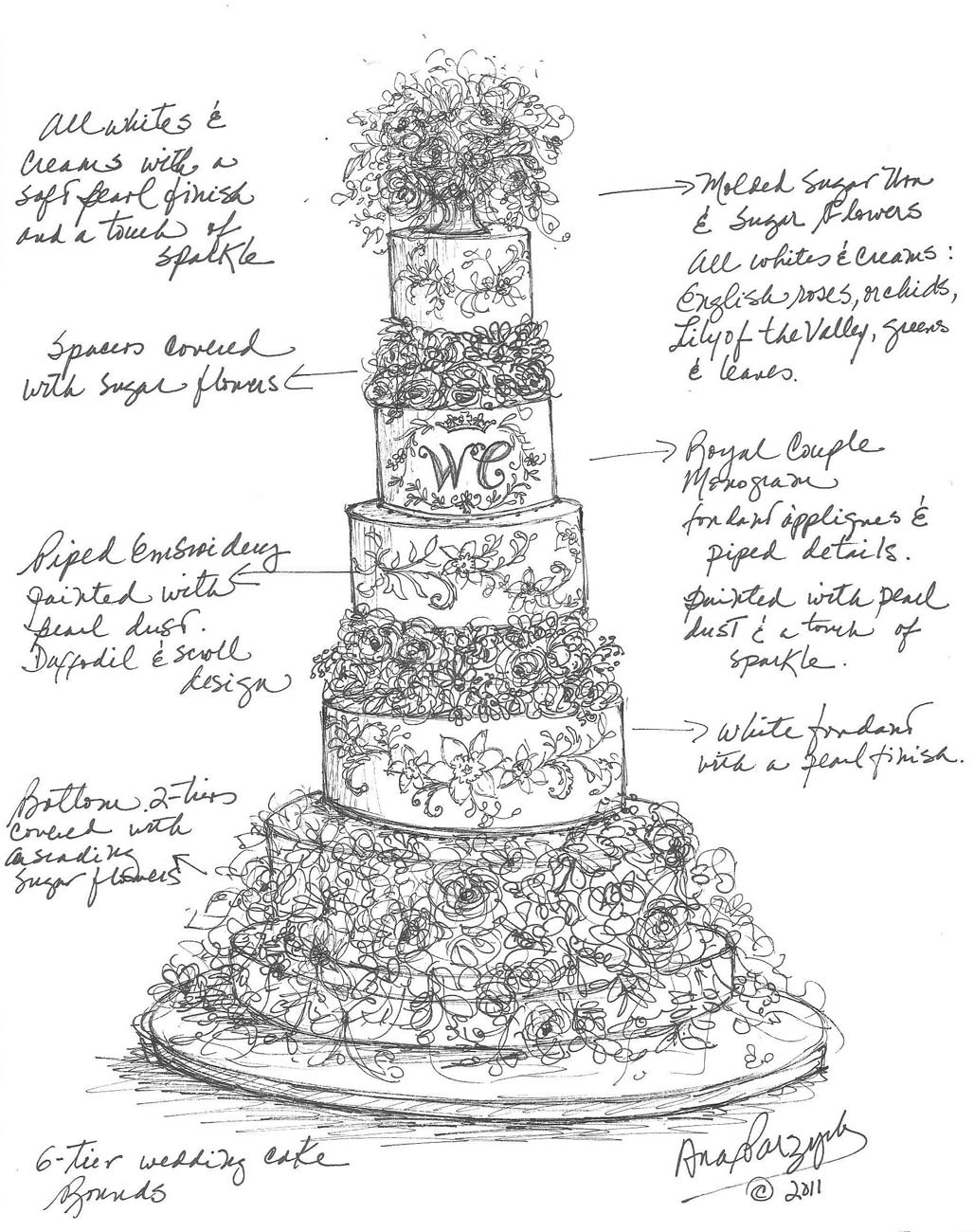 Cake Decorating New Westminster Bc : 2011 ROYAL WEDDING - Poorprince